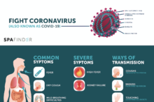 Covid19-symptoms