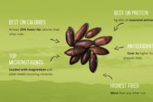 Baruka-Nut